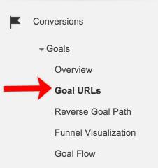 Google Analytics - Goal URLS