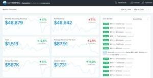 Advanced Membership Site Reporting Baremetrics Dashboard