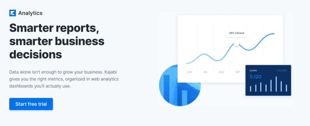 A screenshot of a Kajabi analytics ad.