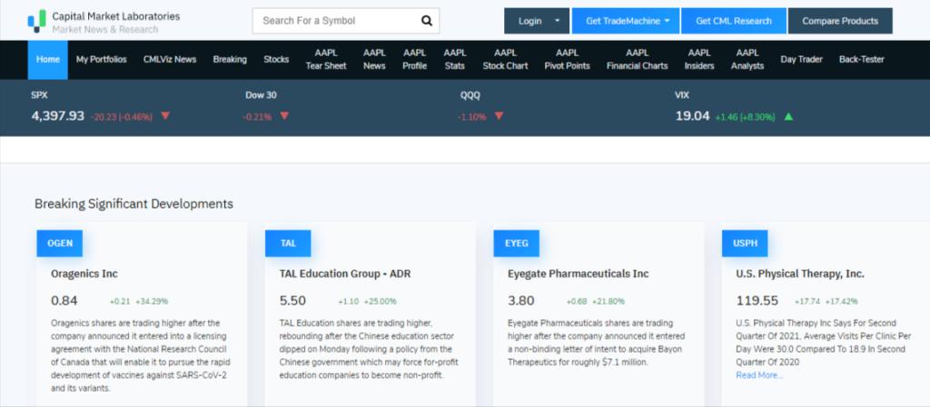Capital Market Laboratories homepage